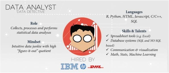 data-analyst-infographic